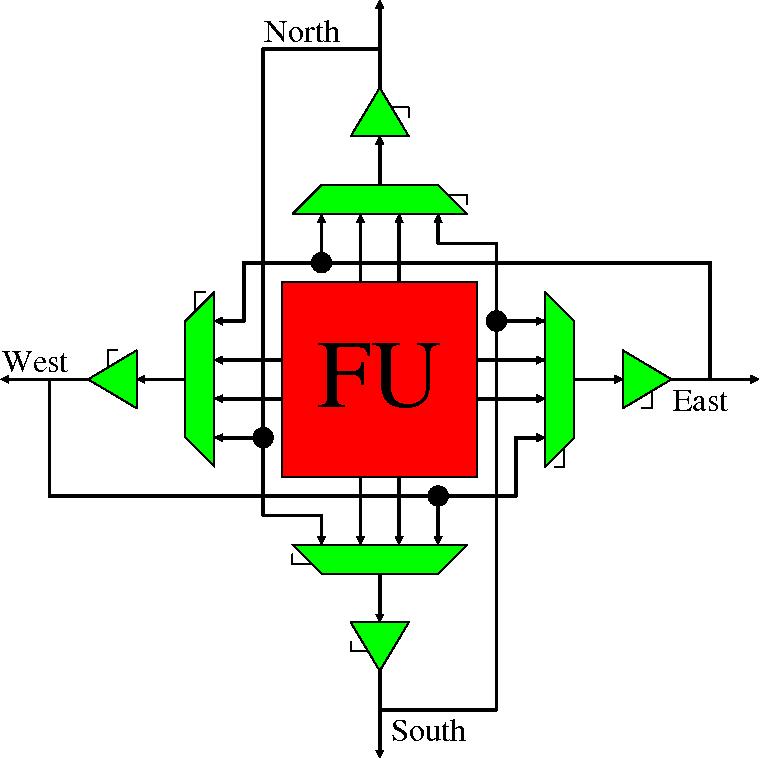 figure A.17