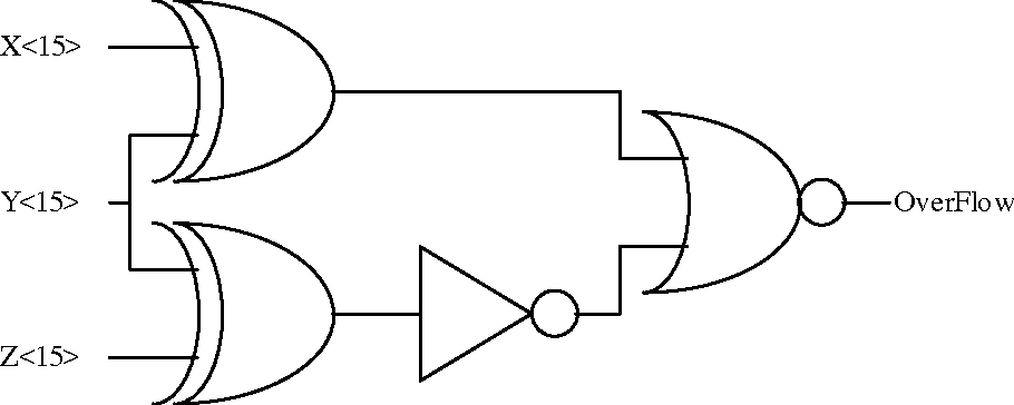 figure A.29