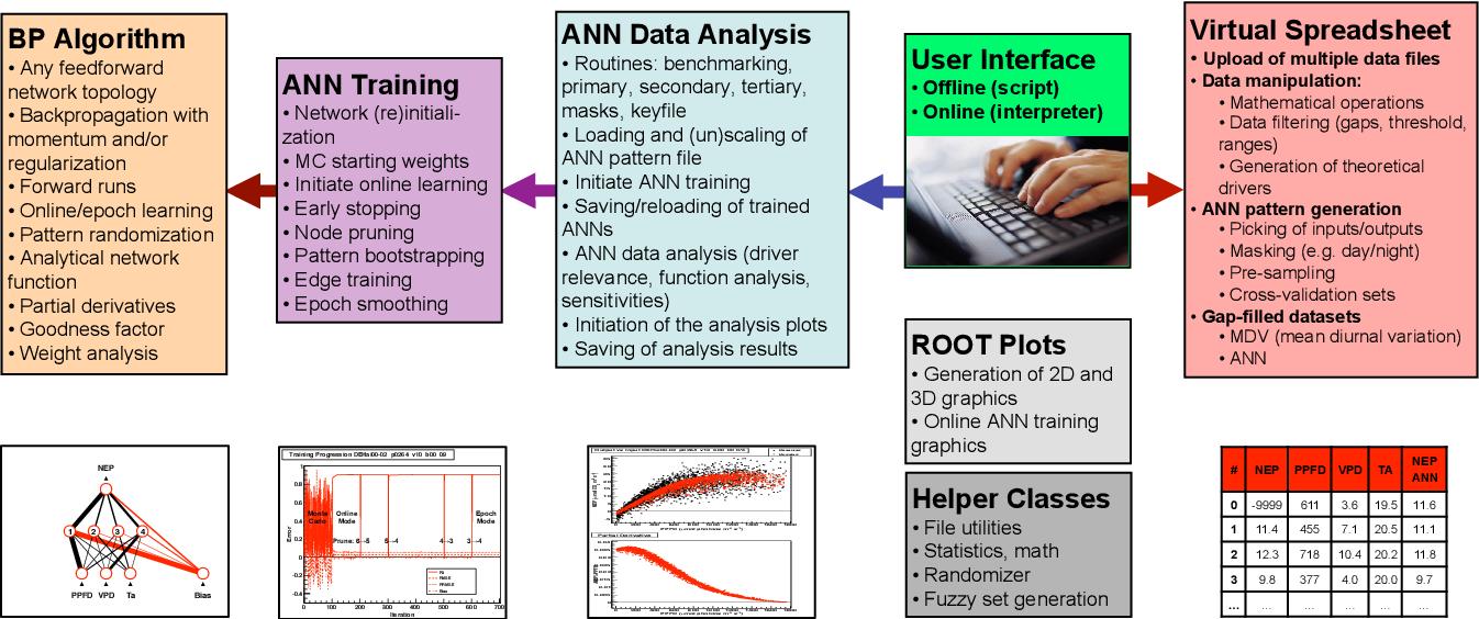 PDF] A new methodology to interpret high resolution measurements ...