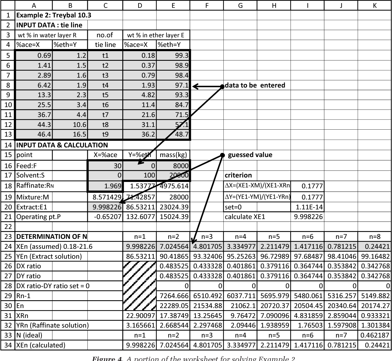 PDF] Solving L-L Extraction Problems with Excel Spreadsheet