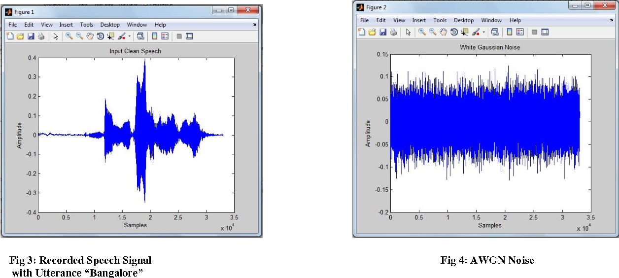 PDF] Speech Recognition in Noisy Environment-an