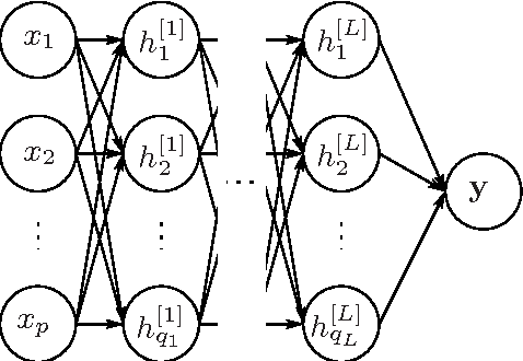 Unsupervised Deep Learning: A Short Review - Semantic Scholar