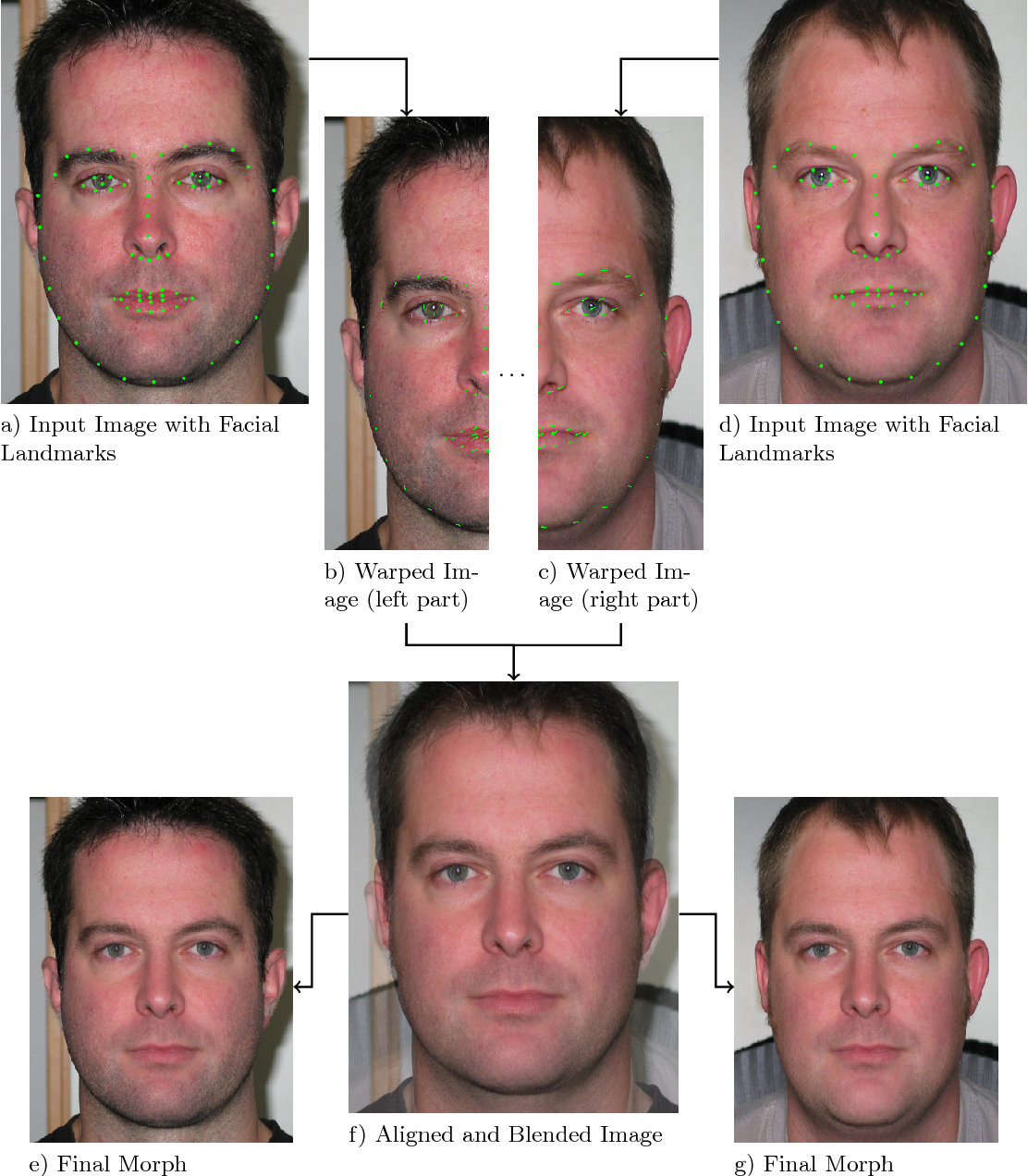 Detection of Face Morphing Attacks by Deep Learning