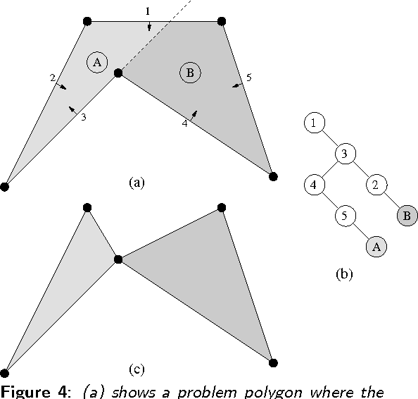 Figure 4 from BSP-Assisted Constrained Tetrahedralization