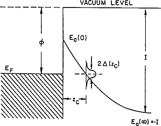 figure 5_5