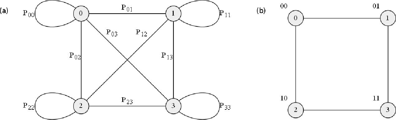PDF] Hybrid quantum linear solver using Noisy Intermediate