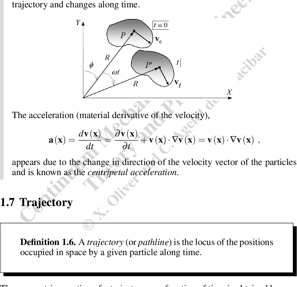 Acibar figure 1.5 from continuum mechanics for engineers. theory