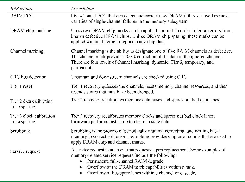 PDF] IBM zEnterprise redundant array of independent memory