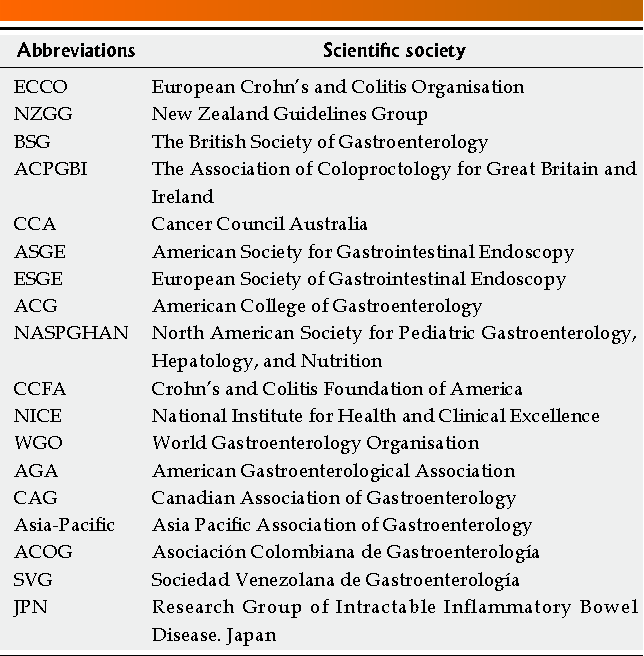 Pdf Endoscopic Recommendations For Colorectal Cancer Screening And Surveillance In Patients With Inflammatory Bowel Disease Review Of General Recommendations Semantic Scholar