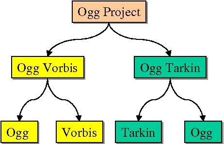 Figure 17 from MP 3 Audio Stream charecterization - Semantic