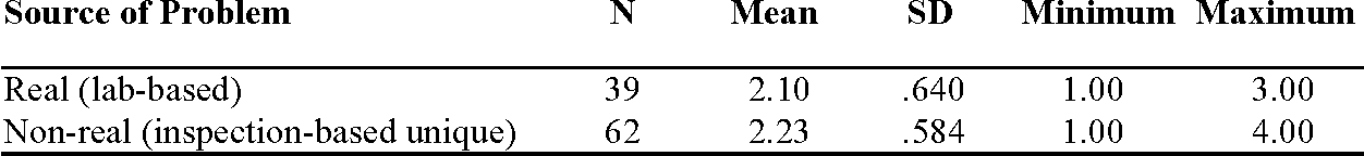 table 6-23