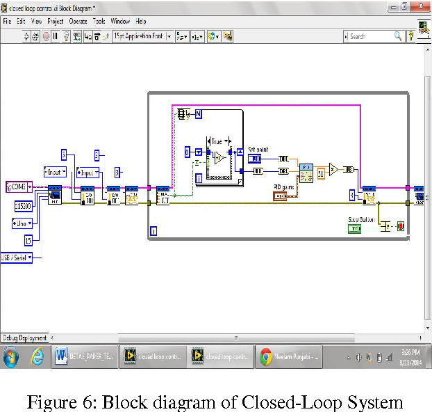 Figure 6 from Real Time DC Motor Speed Control using