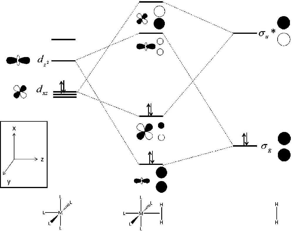Wiring Diagram Database Molecular Orbital Diagram For H2 Wiring Diagram