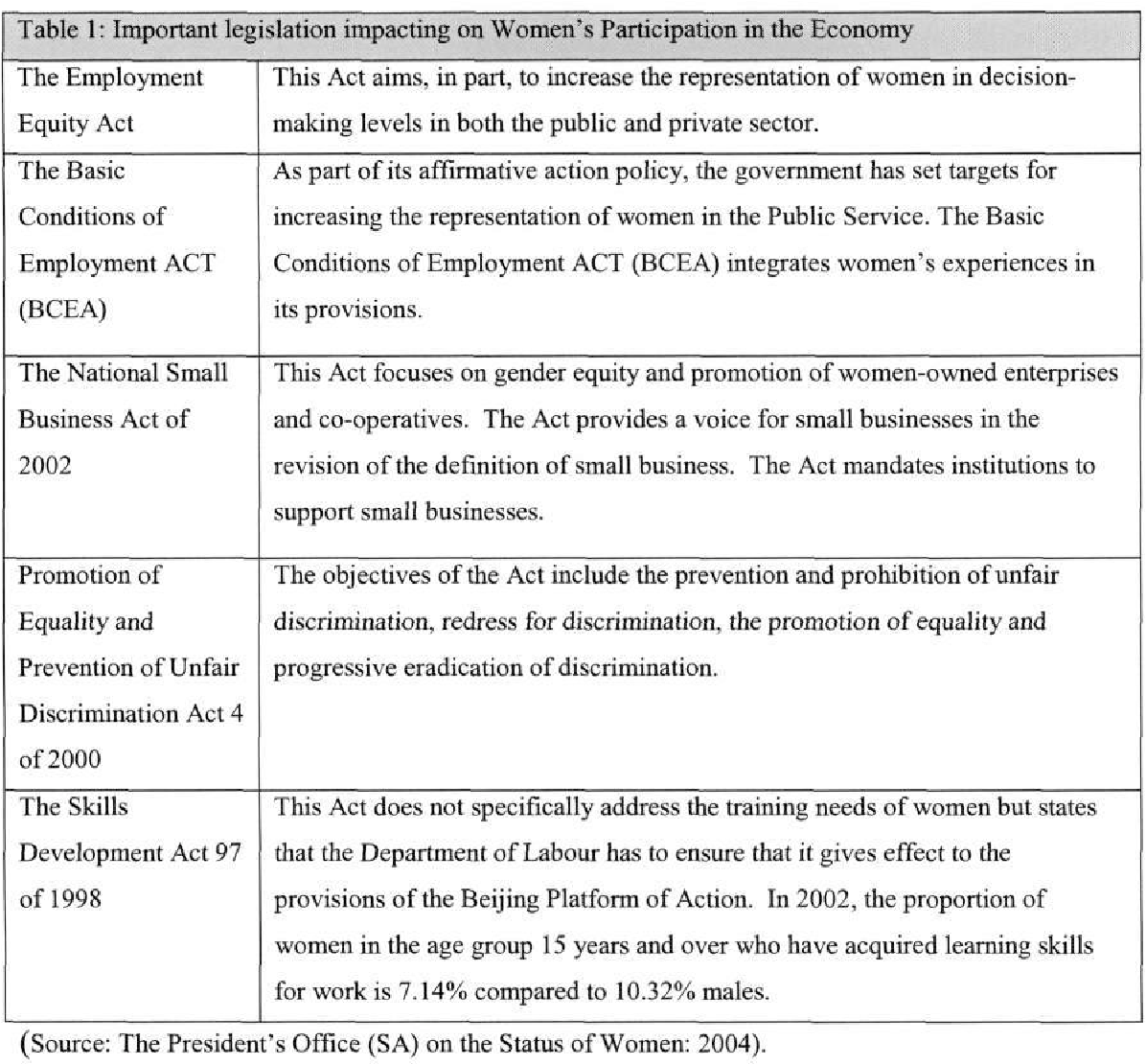 Table 1 from Employing complex responsive process (CPR) as a