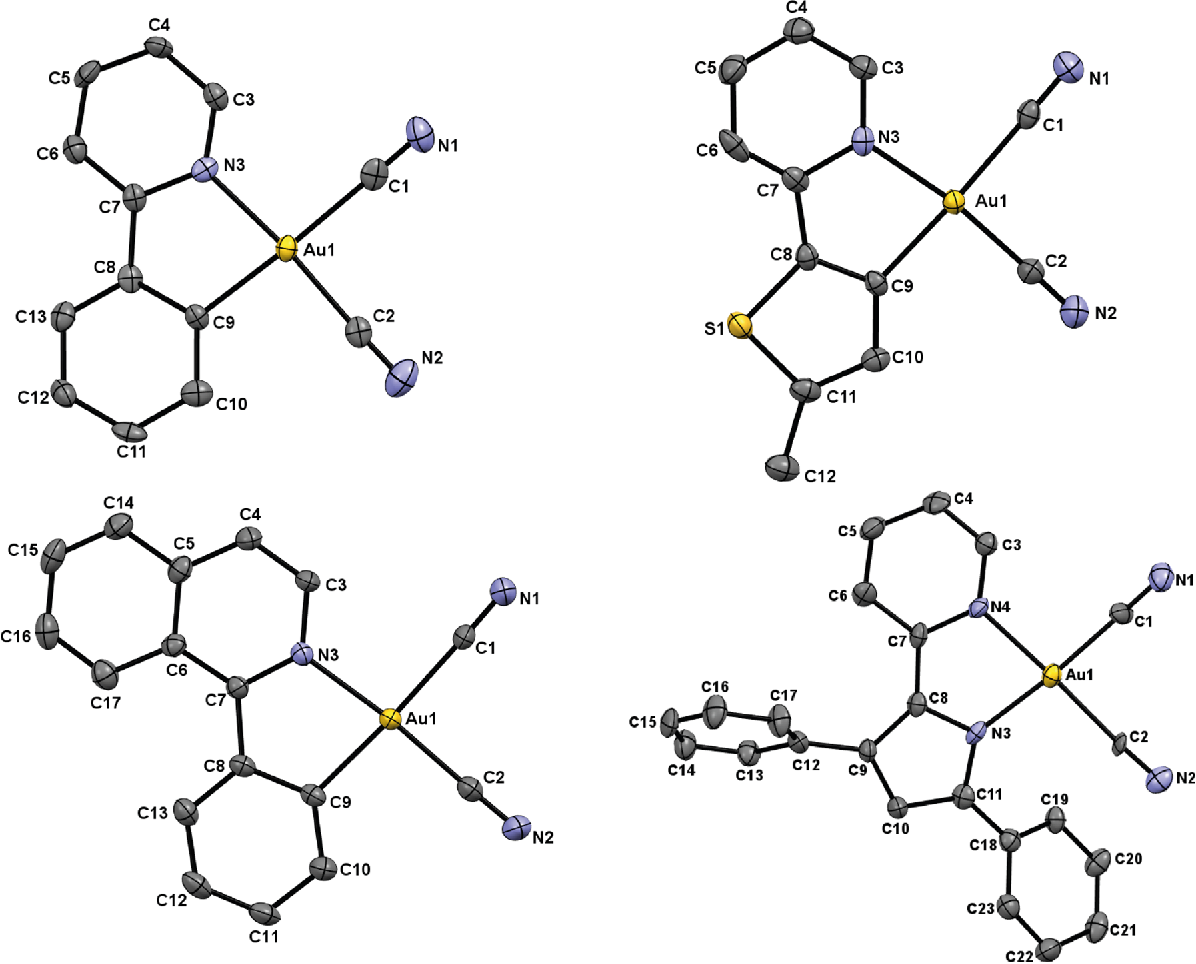 Table 4 From Monocyclometalated Gold Iii Complexes Bearing P Accepting Cyanide Ligands Syntheses Structural Photophysical And Electrochemical Investigations Semantic Scholar