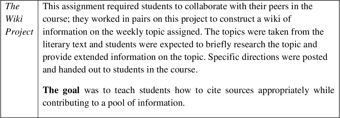 Table 6 from Writing from sources: How three undergraduate