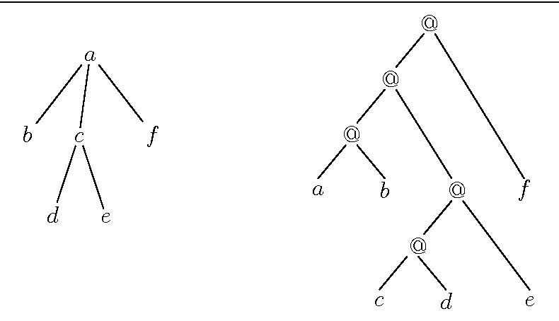 Figure 1 from Efficient inclusion checking for deterministic