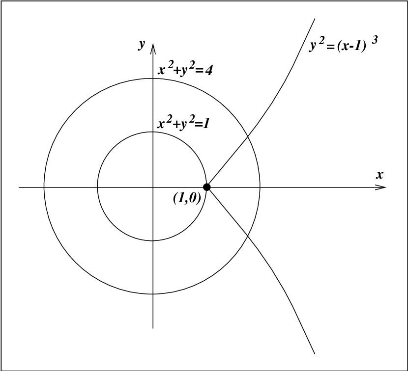 figure 15.1