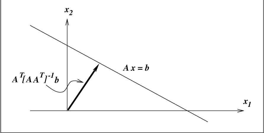 figure 15.4