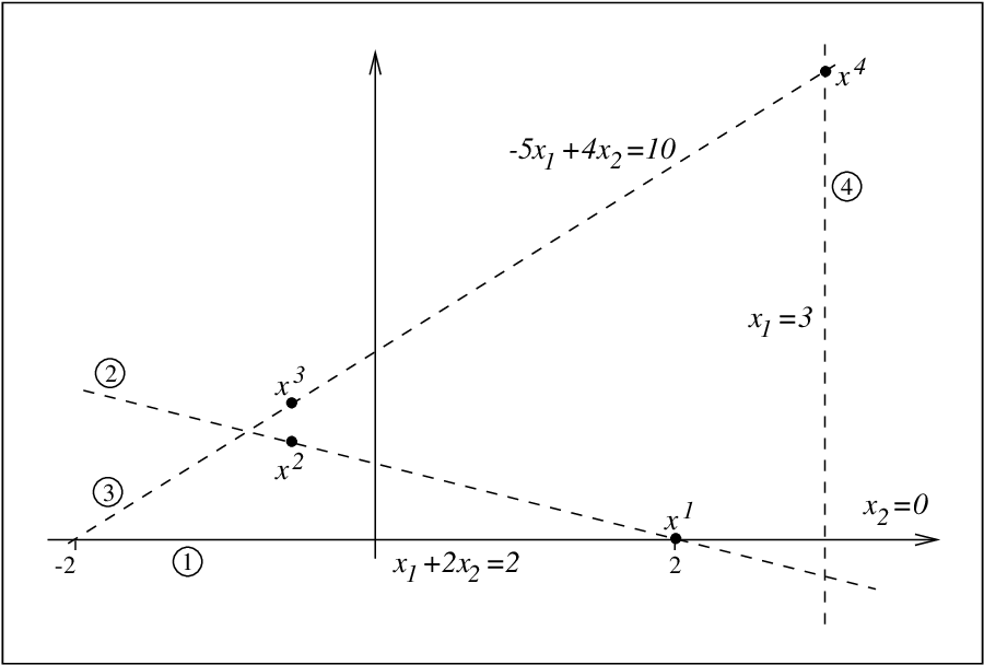 figure 16.4