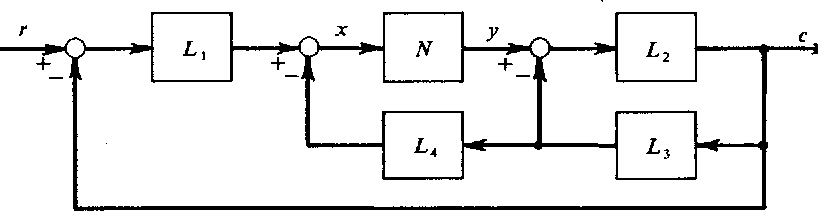 Pdf Multiple Input Describing Functions And Nonlinear System Design Semantic Scholar
