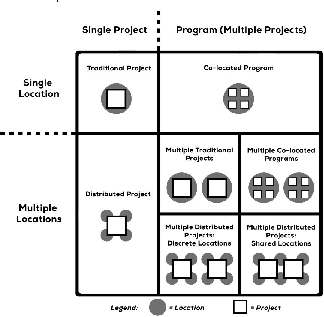 PDF] Raul Ferrer Conill Motivation in Virtual Project