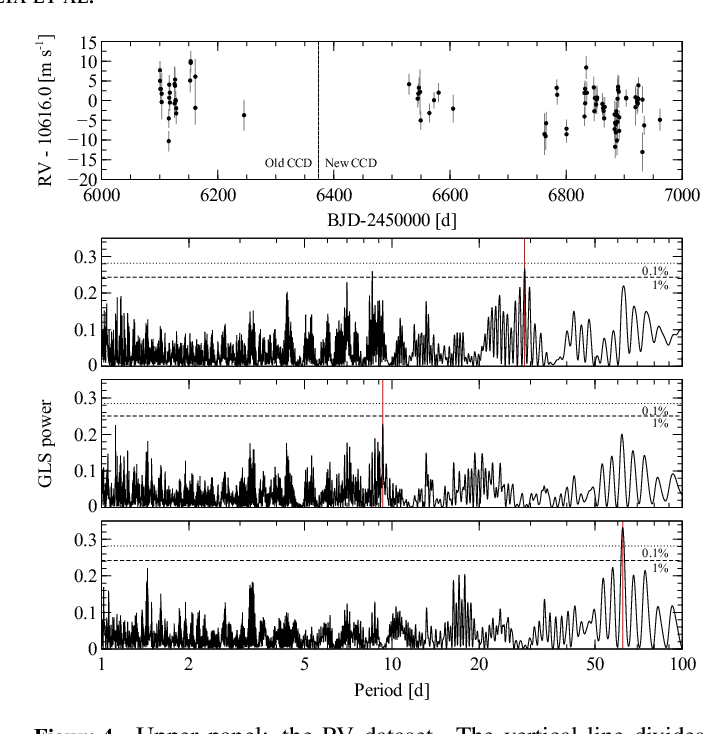 Figure 4 from The Kepler-19 System: A Thick-envelope Super