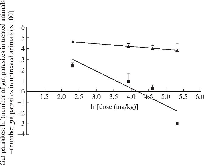 zithromax 2 gram dose