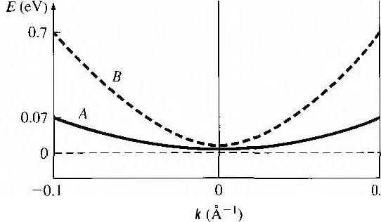 figure 337