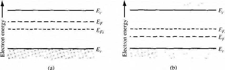 figure 6.14
