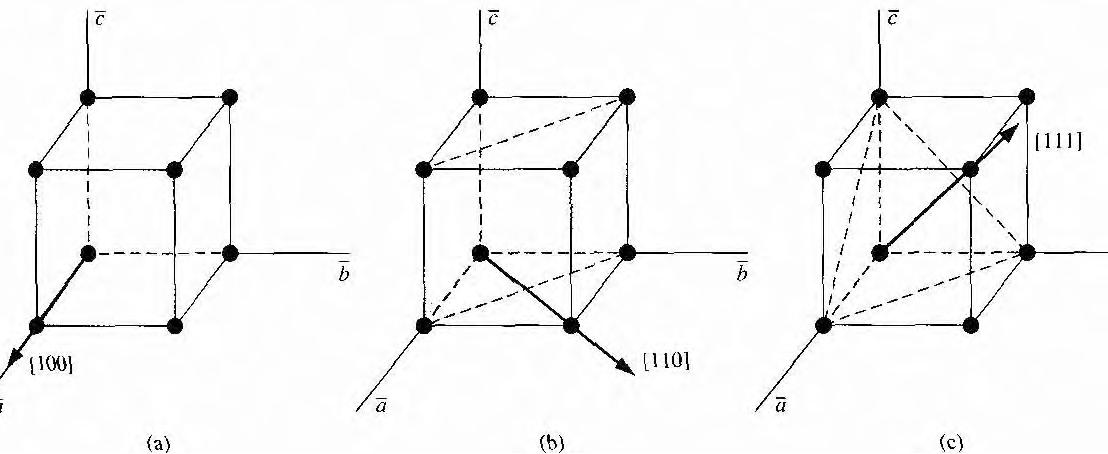 figure 1.9