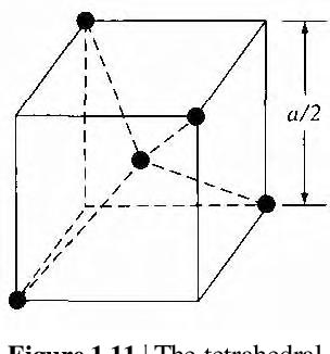 figure 1.11