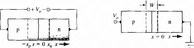 figure 8.33