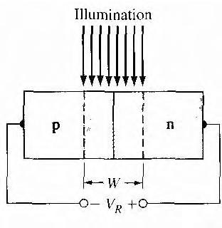 figure 8.35