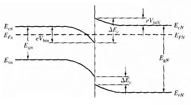 figure 9.19