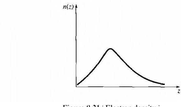 figure 9.21