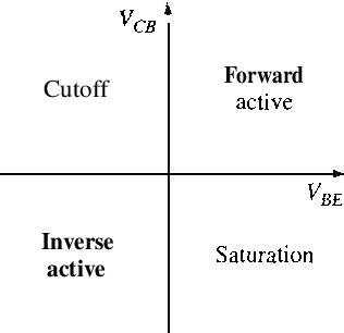 figure 10.10