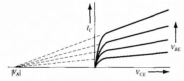 figure 10.22