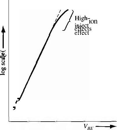 figure 10.25