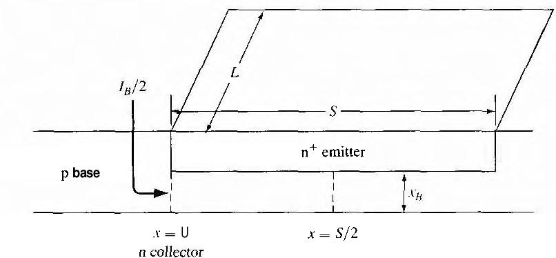 figure 10.30