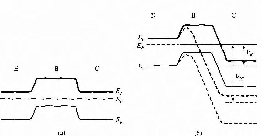 figure 10.32