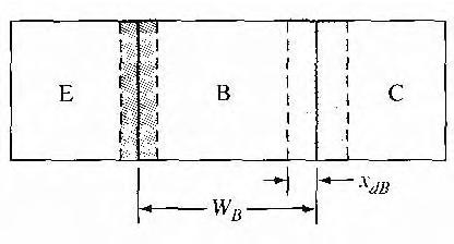 figure 10.33