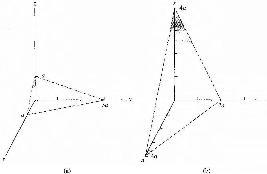 figure 1.21