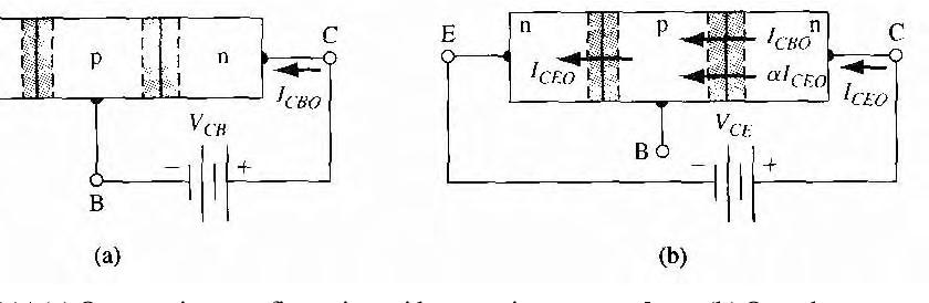 figure 10.34