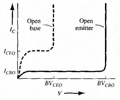figure 10.35