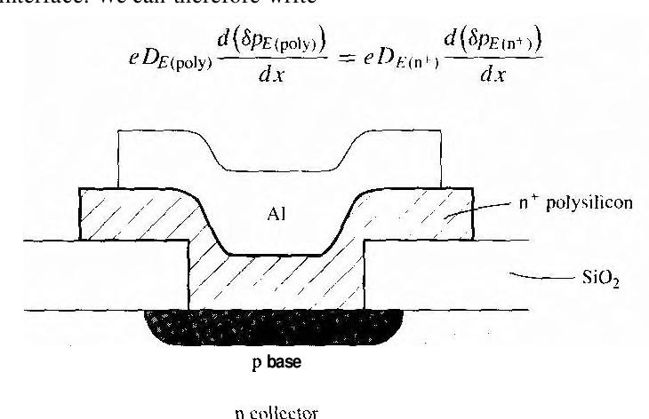 figure 10.46