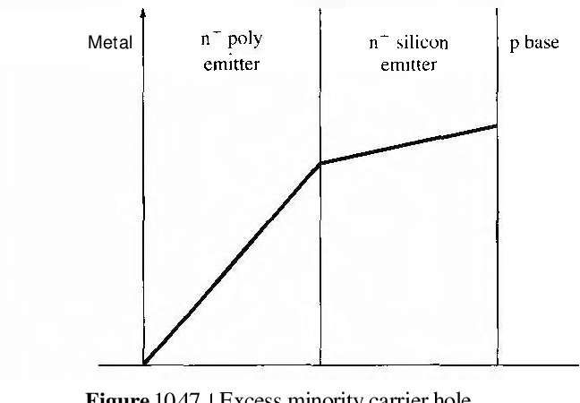 figure 10.47