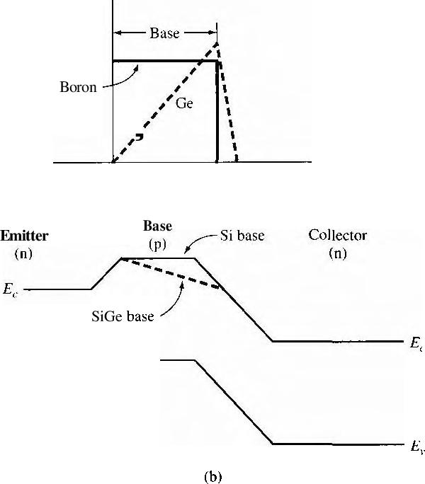 figure 10.48