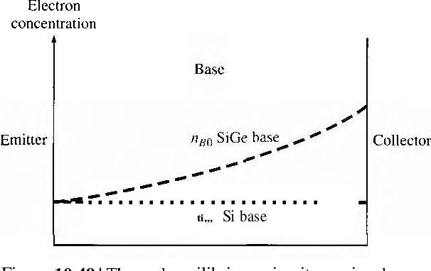 figure 10.49