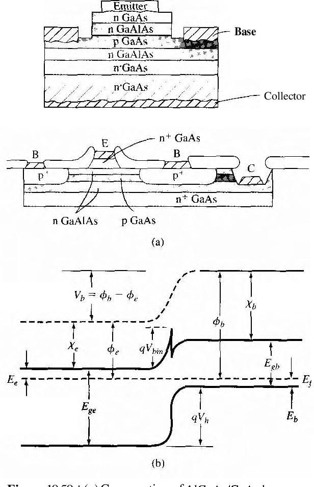 figure 10.50